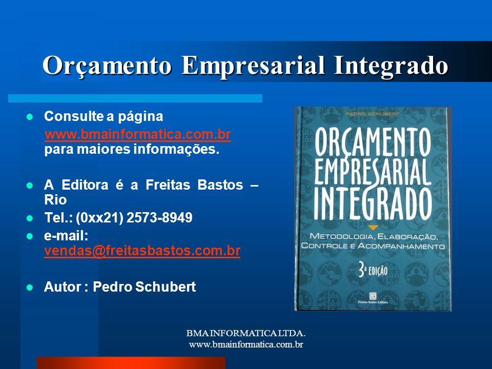 Orçamento Empresarial Integrado
