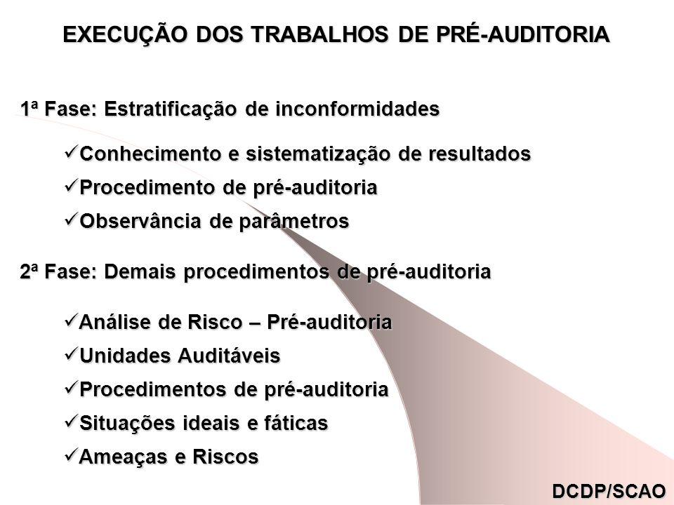 EXECUÇÃO DOS TRABALHOS DE PRÉ-AUDITORIA