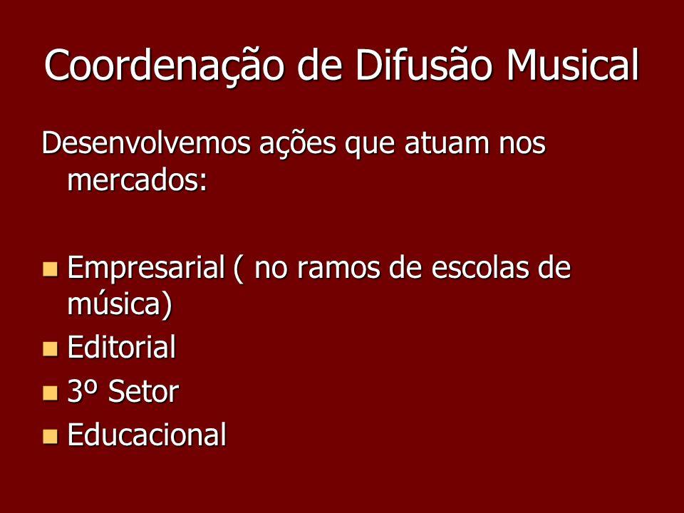 Coordenação de Difusão Musical