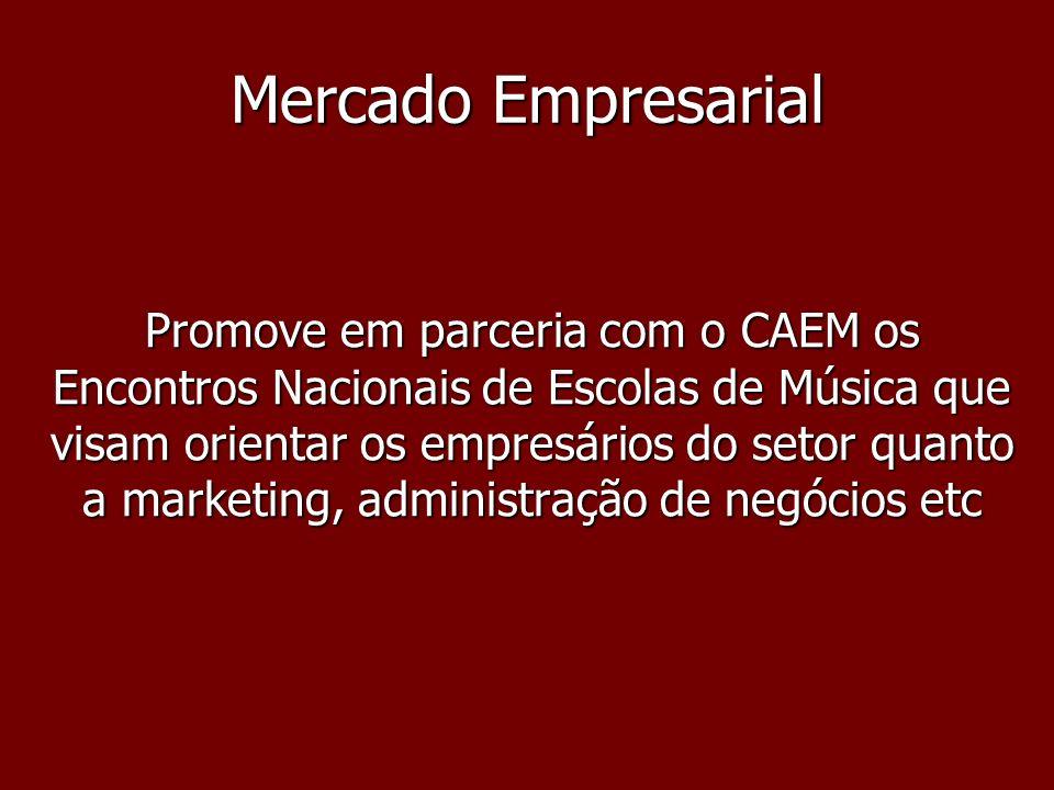 Mercado Empresarial