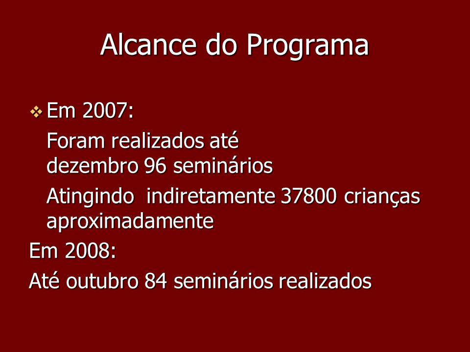 Alcance do Programa Em 2007: