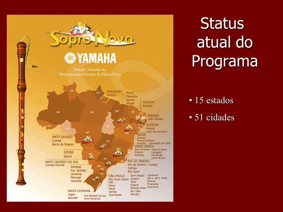 Status atual do Programa