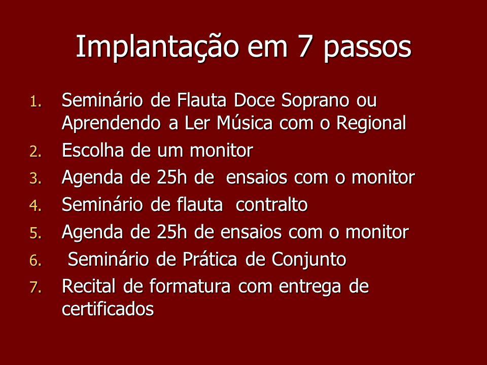 Implantação em 7 passos Seminário de Flauta Doce Soprano ou Aprendendo a Ler Música com o Regional.