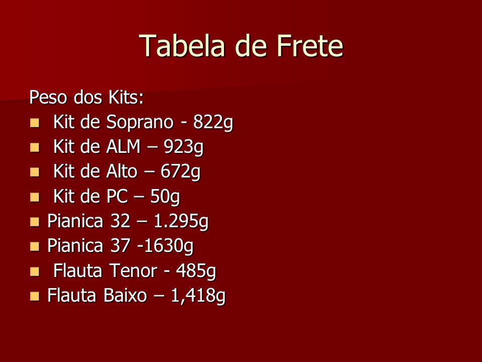 Tabela de Frete Peso dos Kits: Kit de Soprano - 822g Kit de ALM – 923g