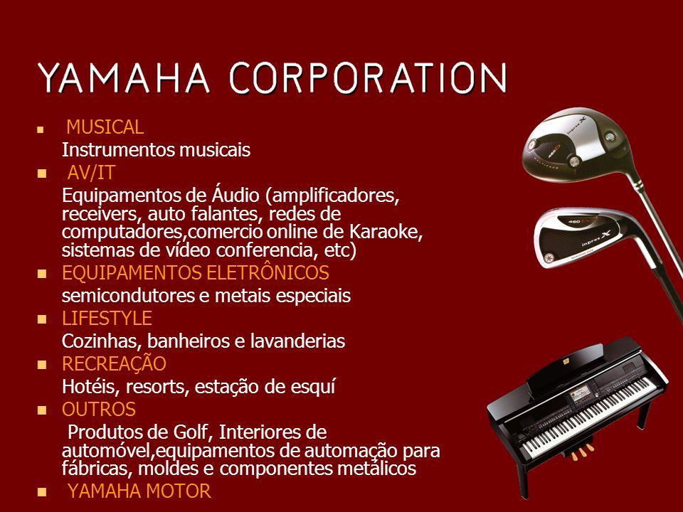 Instrumentos musicais AV/IT