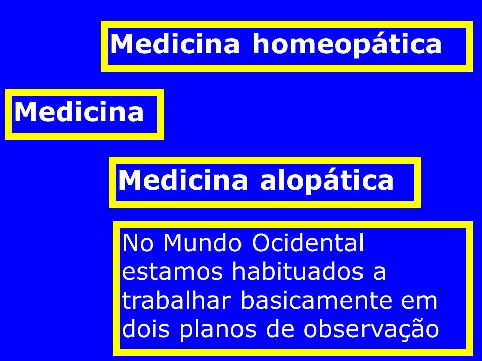 Medicina homeopática Medicina Medicina alopática