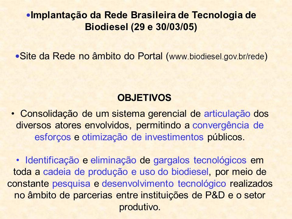 Site da Rede no âmbito do Portal (www.biodiesel.gov.br/rede)