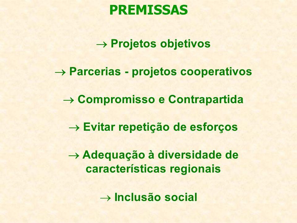 PREMISSAS  Projetos objetivos  Parcerias - projetos cooperativos