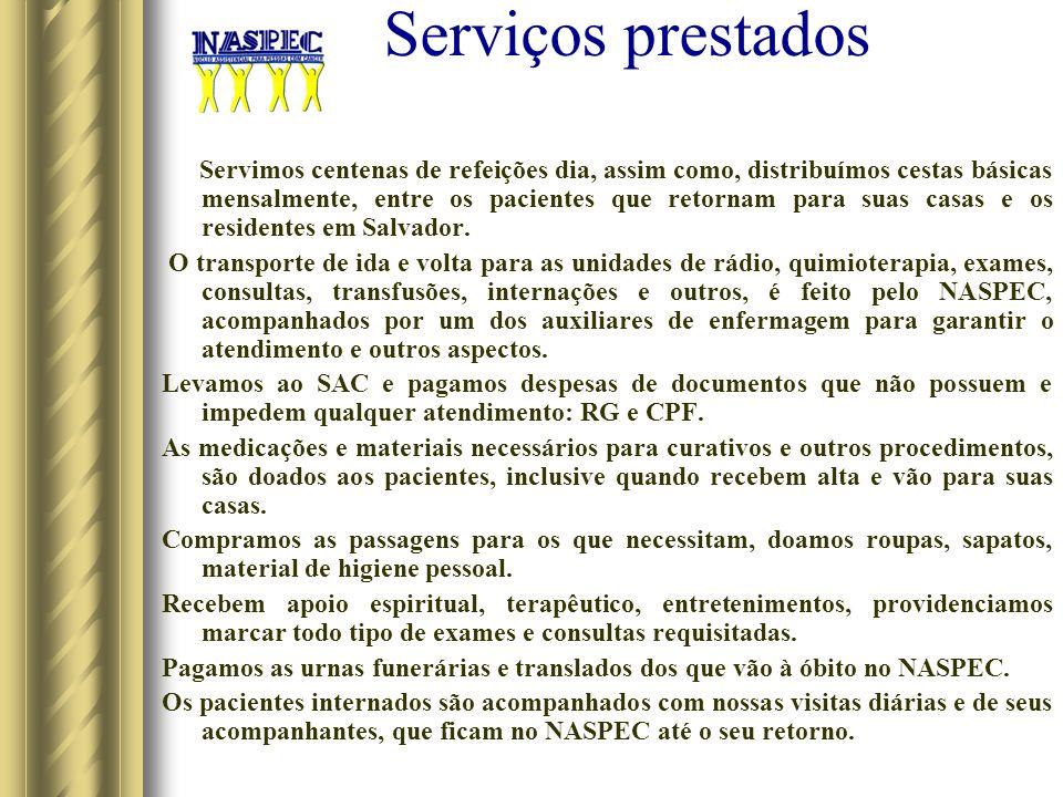 Serviços prestados