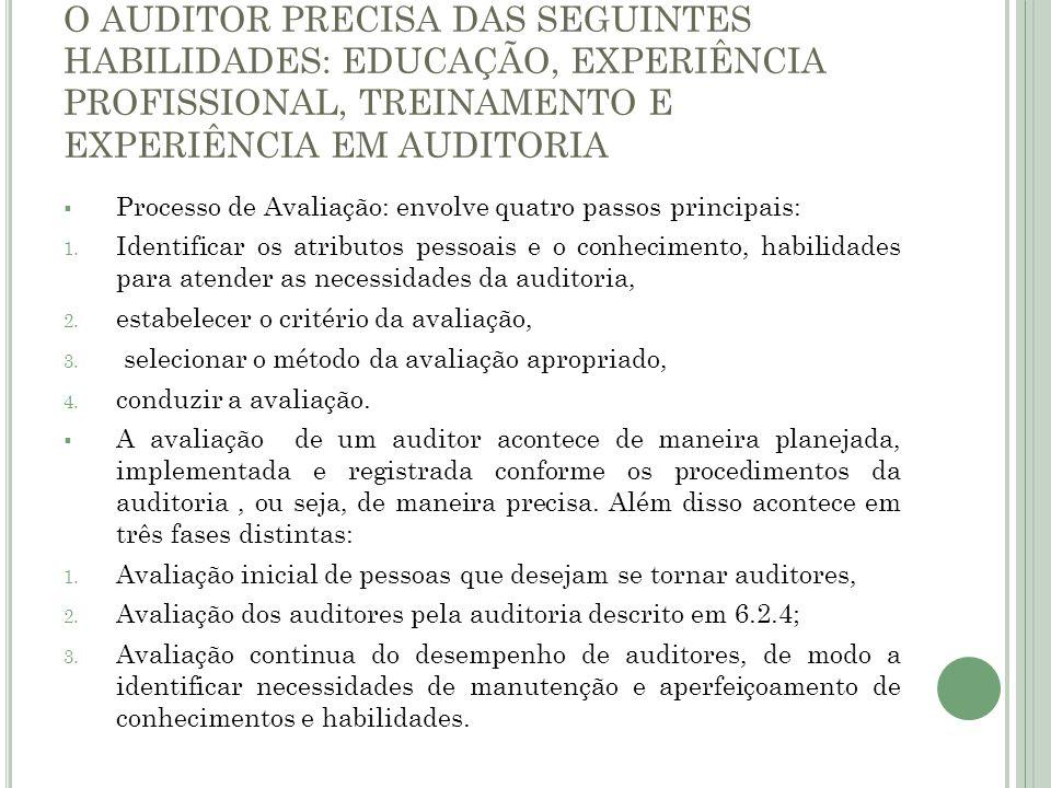 O AUDITOR PRECISA DAS SEGUINTES HABILIDADES: EDUCAÇÃO, EXPERIÊNCIA PROFISSIONAL, TREINAMENTO E EXPERIÊNCIA EM AUDITORIA