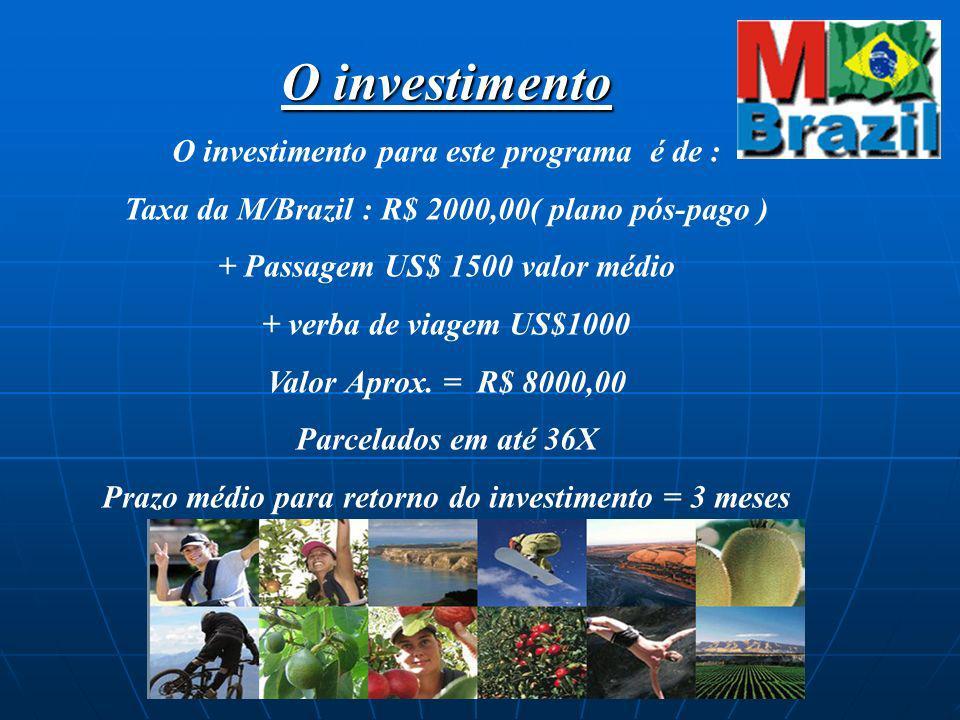 O investimento O investimento para este programa é de :