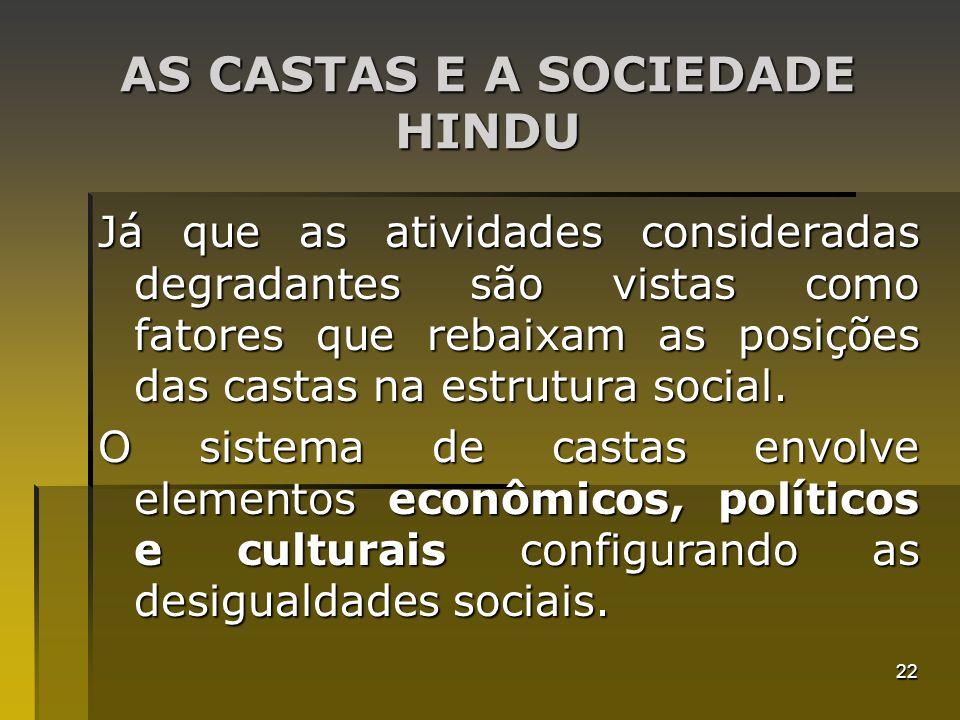 AS CASTAS E A SOCIEDADE HINDU
