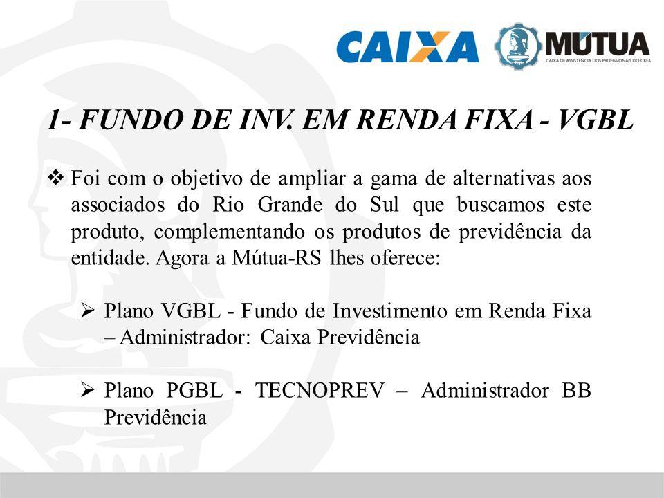1- FUNDO DE INV. EM RENDA FIXA - VGBL