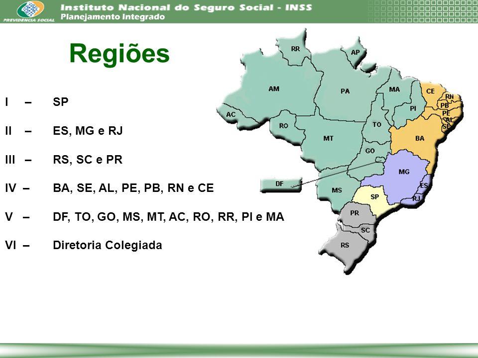 Regiões I – SP II – ES, MG e RJ III – RS, SC e PR