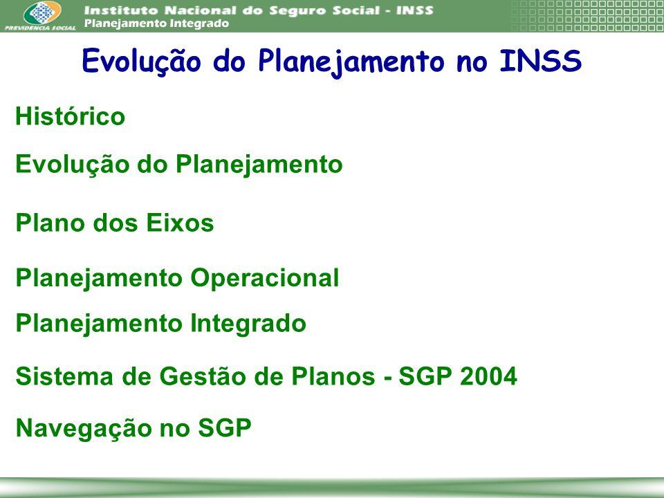 Evolução do Planejamento no INSS