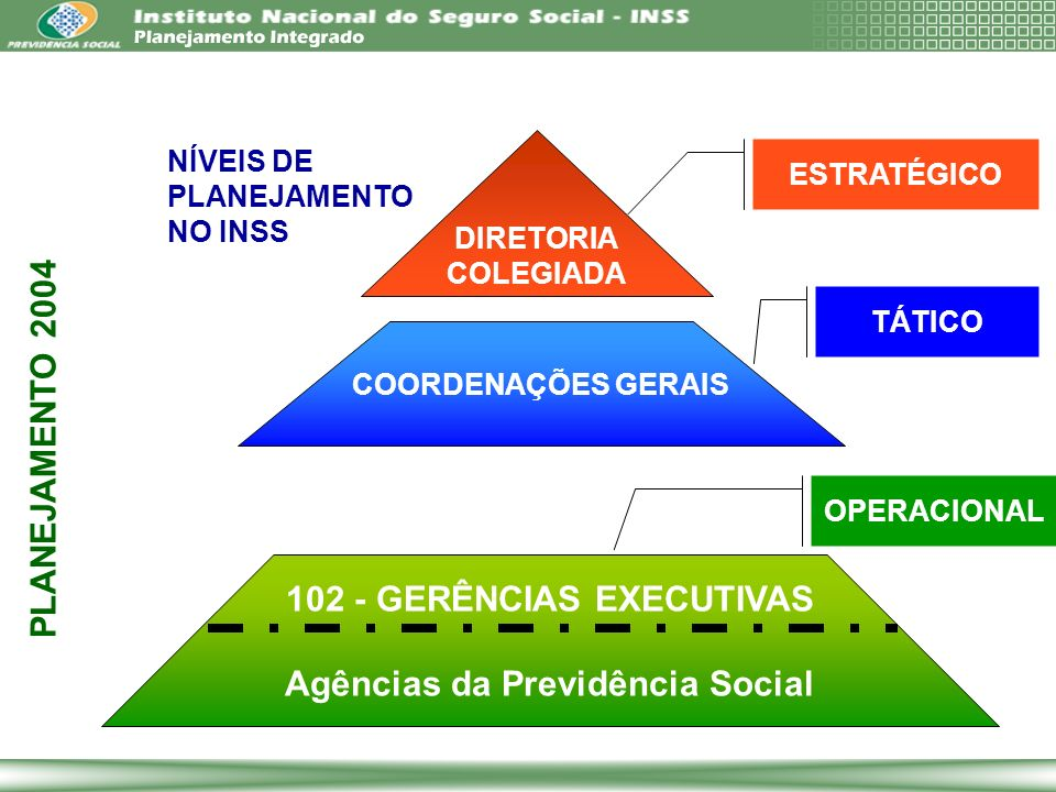 102 - GERÊNCIAS EXECUTIVAS Agências da Previdência Social