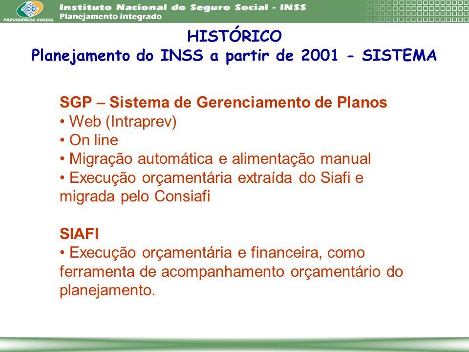 Planejamento do INSS a partir de 2001 - SISTEMA