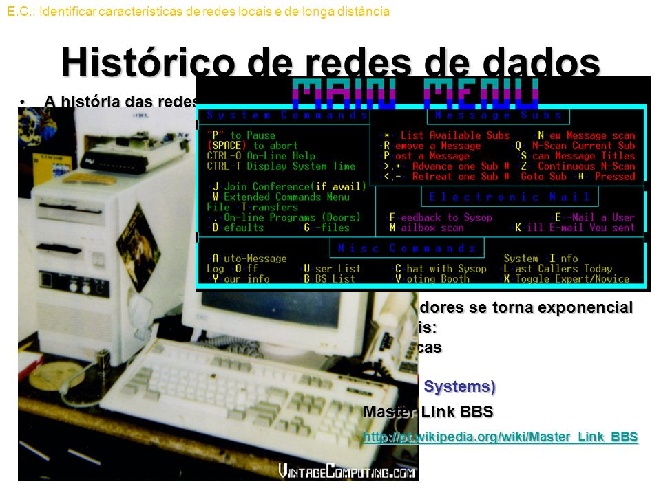 Histórico de redes de dados