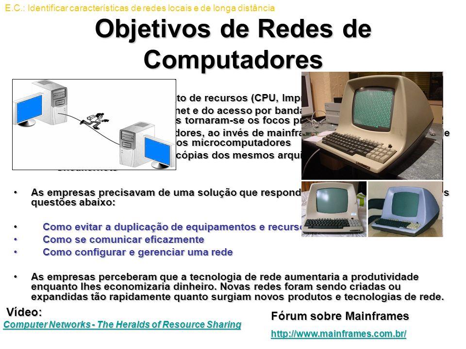 Objetivos de Redes de Computadores