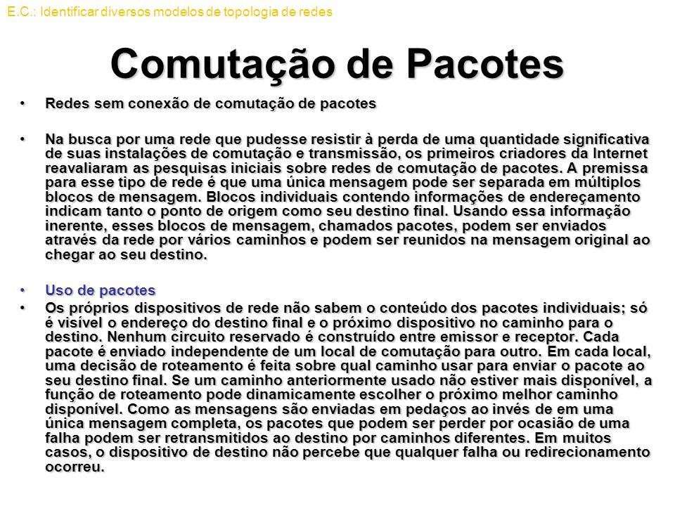 Comutação de Pacotes Redes sem conexão de comutação de pacotes