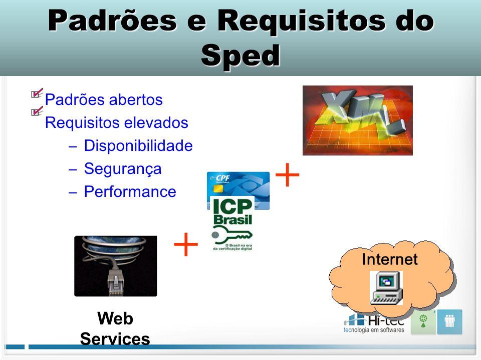 Padrões e Requisitos do Sped