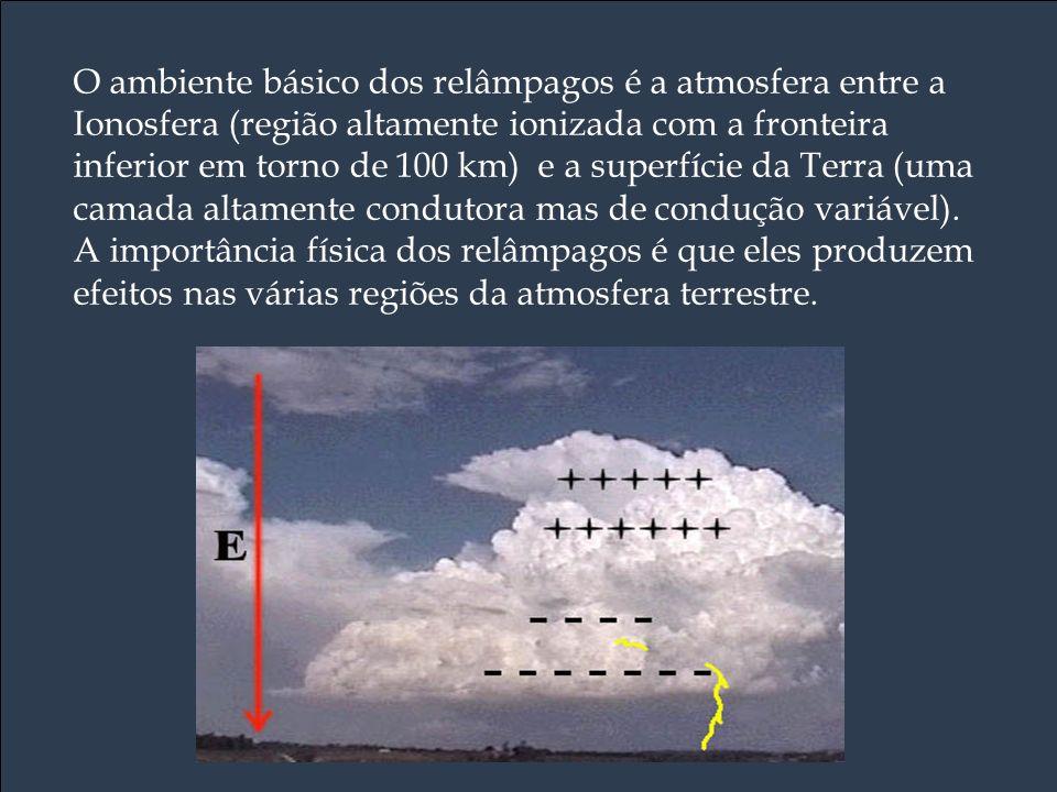 O ambiente básico dos relâmpagos é a atmosfera entre a Ionosfera (região altamente ionizada com a fronteira inferior em torno de 100 km) e a superfície da Terra (uma camada altamente condutora mas de condução variável).