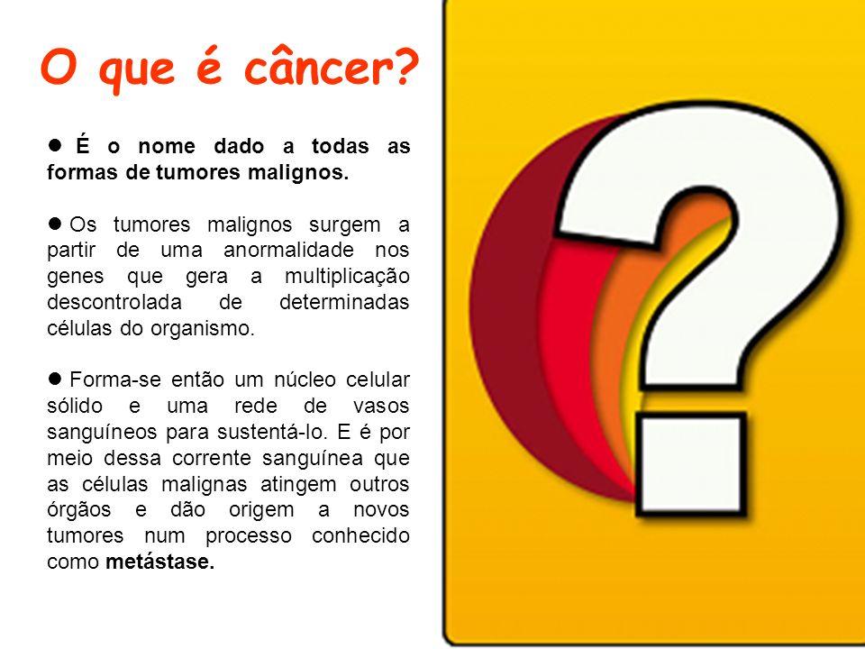 O que é câncer É o nome dado a todas as formas de tumores malignos.