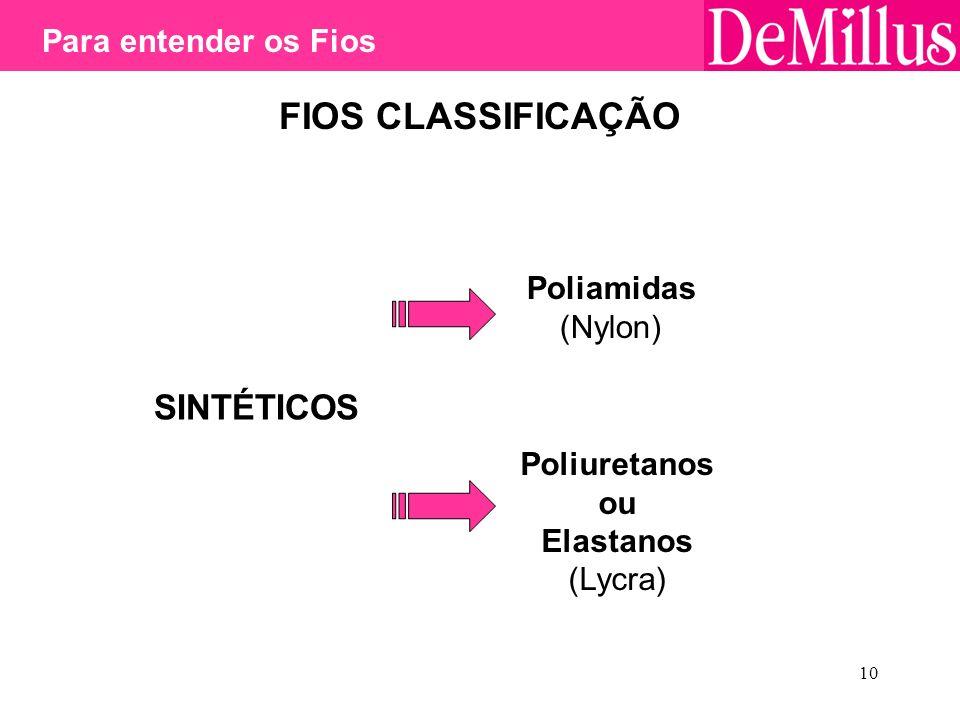 FIOS CLASSIFICAÇÃO SINTÉTICOS Para entender os Fios Poliamidas (Nylon)
