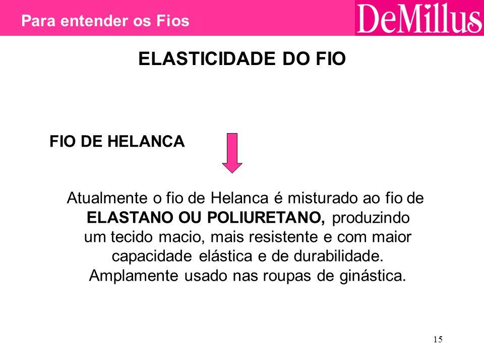ELASTICIDADE DO FIO Para entender os Fios FIO DE HELANCA