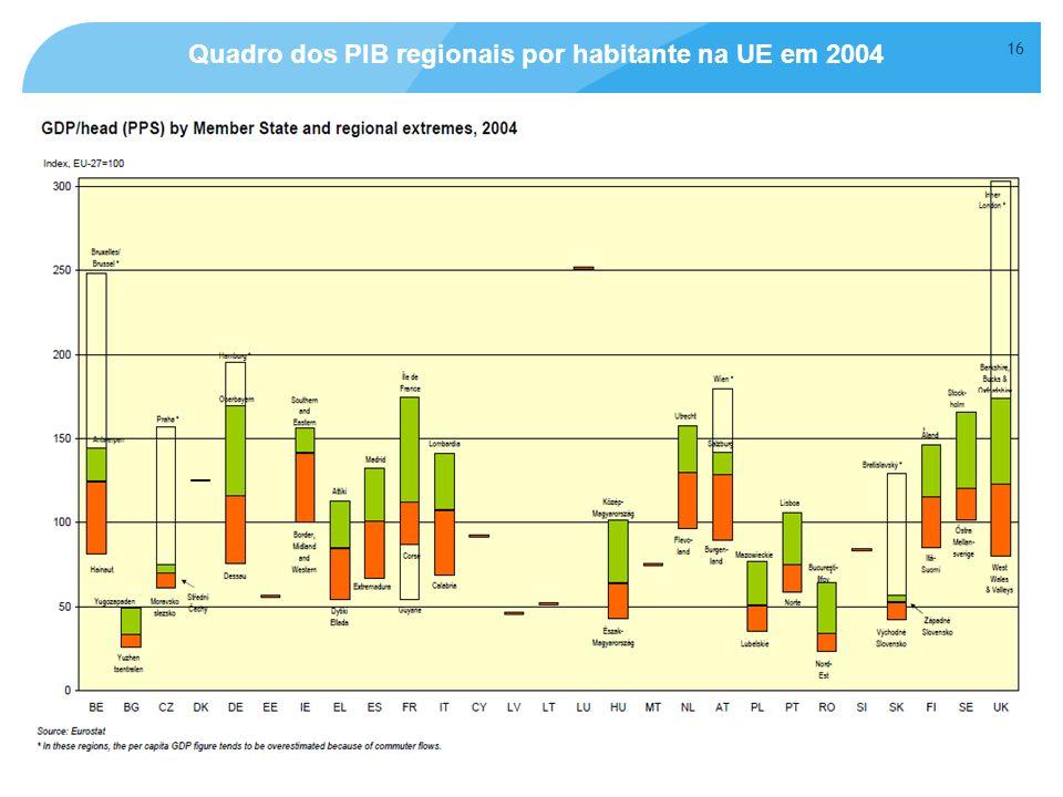 Quadro dos PIB regionais por habitante na UE em 2004