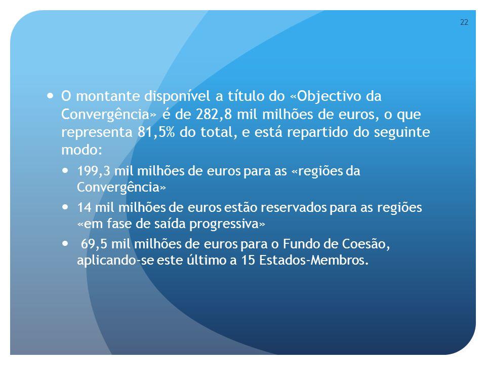 O montante disponível a título do «Objectivo da Convergência» é de 282,8 mil milhões de euros, o que representa 81,5% do total, e está repartido do seguinte modo: