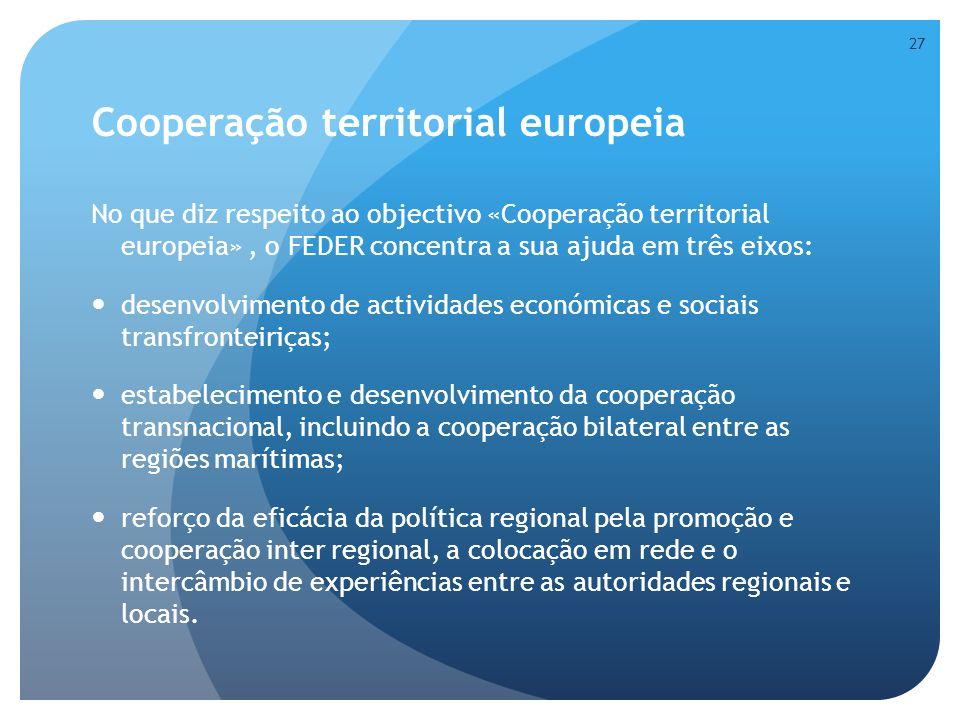 Cooperação territorial europeia