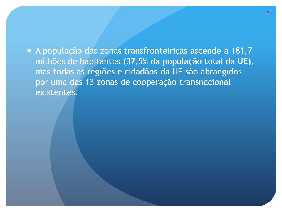 A população das zonas transfronteiriças ascende a 181,7 milhões de habitantes (37,5% da população total da UE), mas todas as regiões e cidadãos da UE são abrangidos por uma das 13 zonas de cooperação transnacional existentes.
