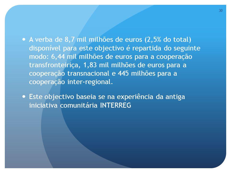 A verba de 8,7 mil milhões de euros (2,5% do total) disponível para este objectivo é repartida do seguinte modo: 6,44 mil milhões de euros para a cooperação transfronteiriça, 1,83 mil milhões de euros para a cooperação transnacional e 445 milhões para a cooperação inter-regional.