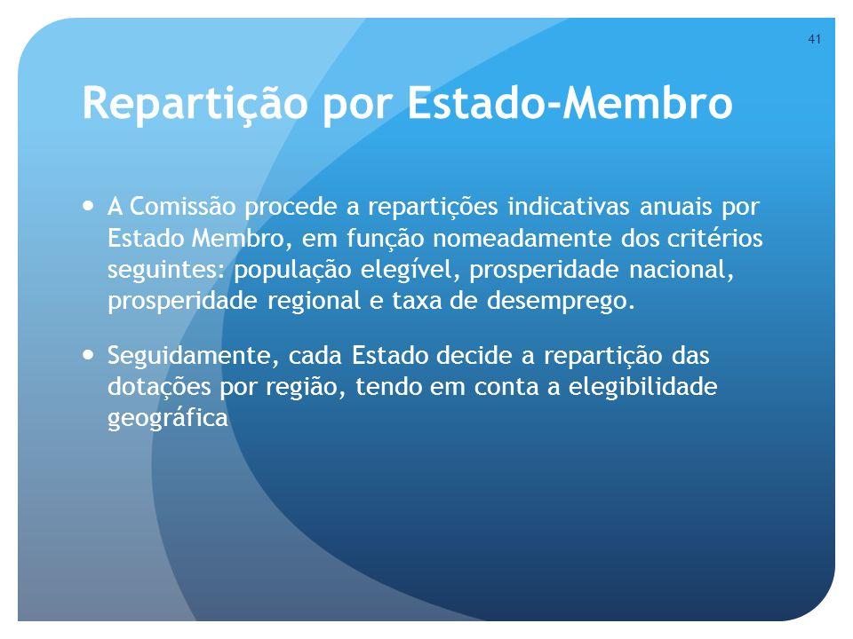 Repartição por Estado-Membro