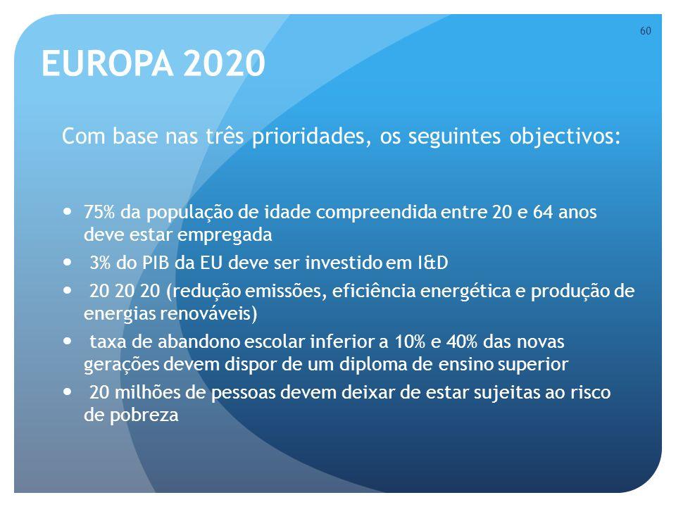 EUROPA 2020 Com base nas três prioridades, os seguintes objectivos: