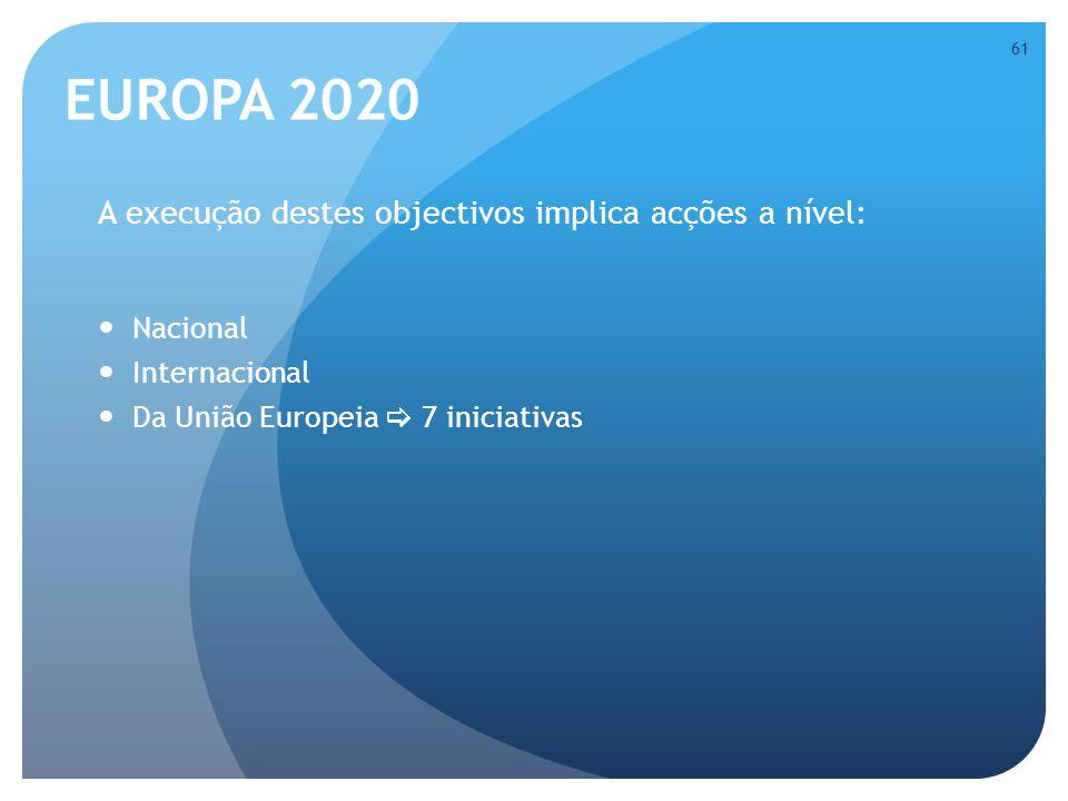 EUROPA 2020 A execução destes objectivos implica acções a nível: