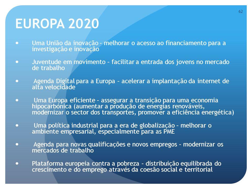 EUROPA 2020 Uma União da inovação – melhorar o acesso ao financiamento para a investigação e inovação.