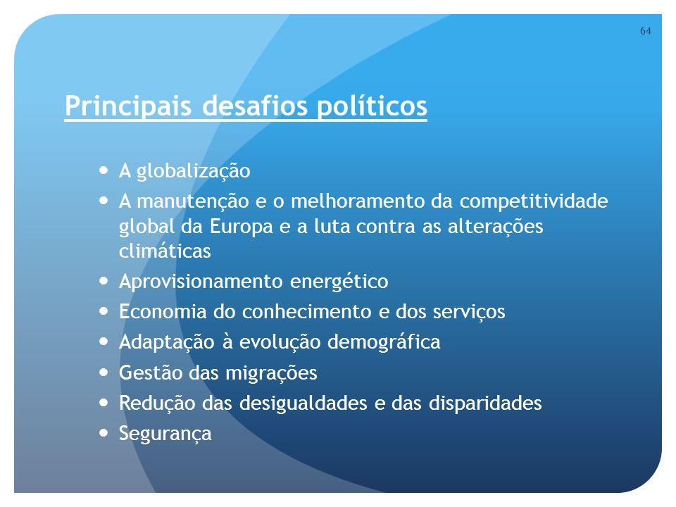 Principais desafios políticos