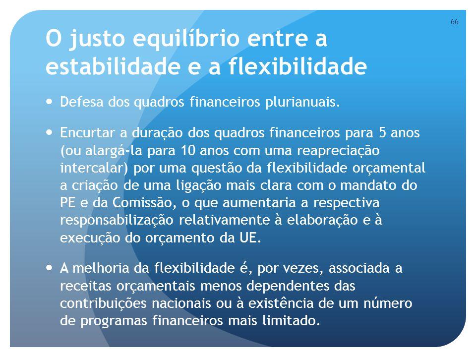 O justo equilíbrio entre a estabilidade e a flexibilidade