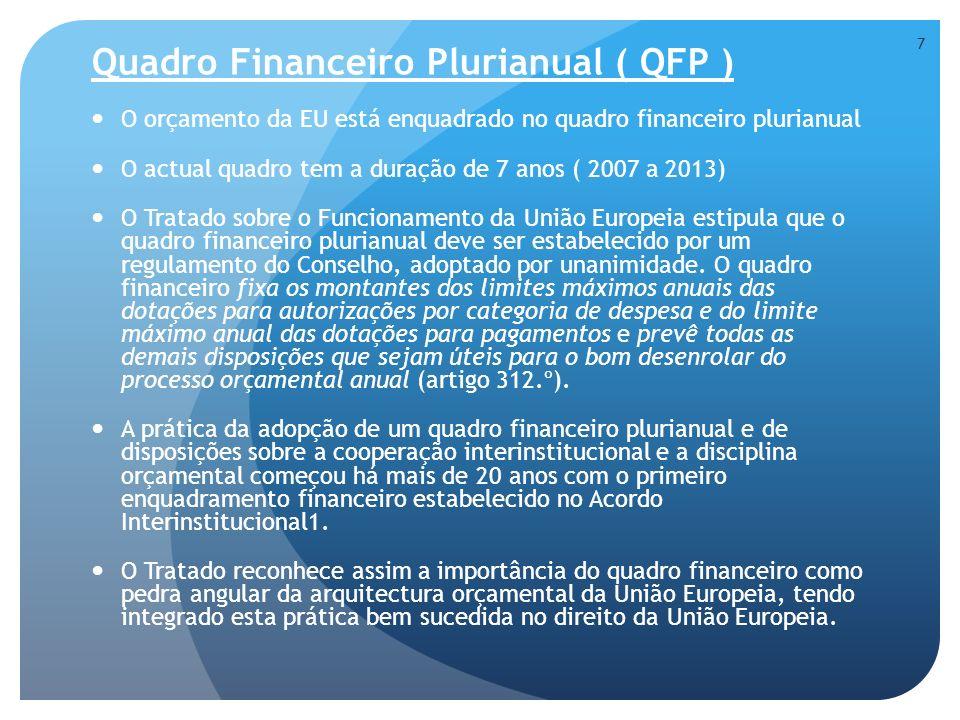 Quadro Financeiro Plurianual ( QFP )
