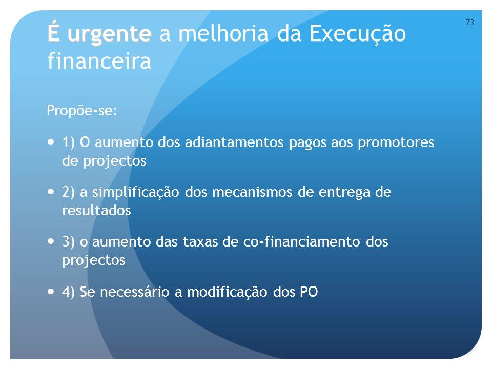 É urgente a melhoria da Execução financeira