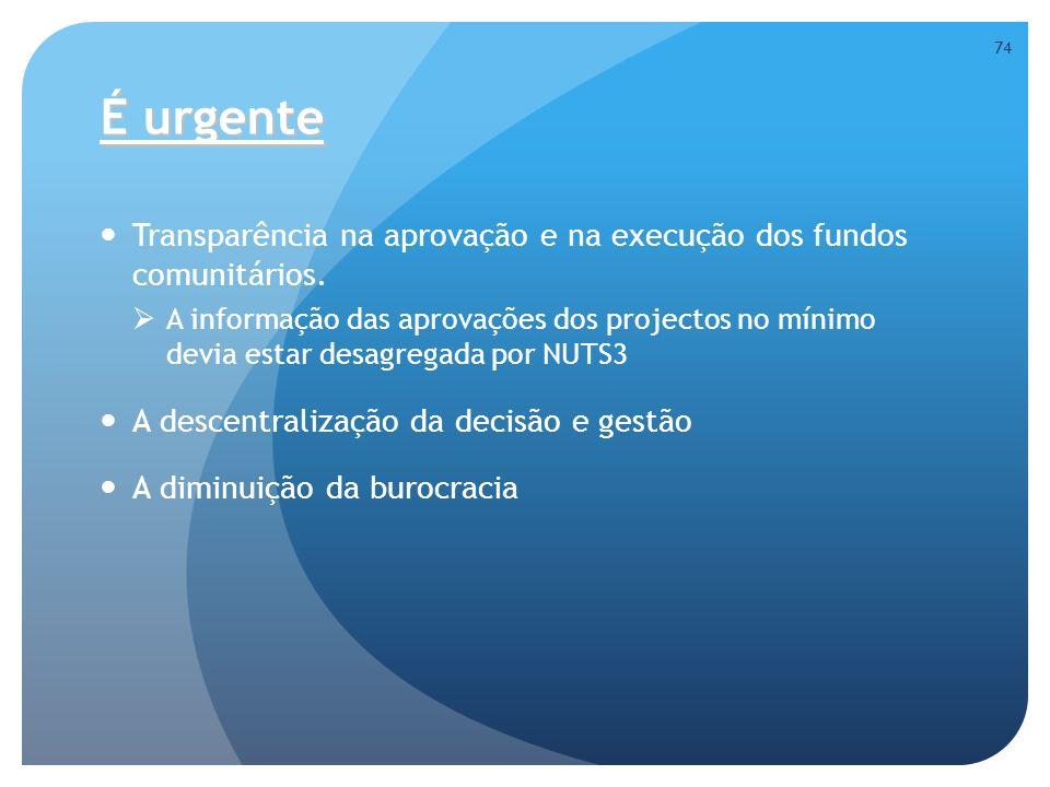 É urgente Transparência na aprovação e na execução dos fundos comunitários.