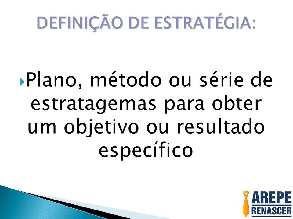 DEFINIÇÃO DE ESTRATÉGIA: