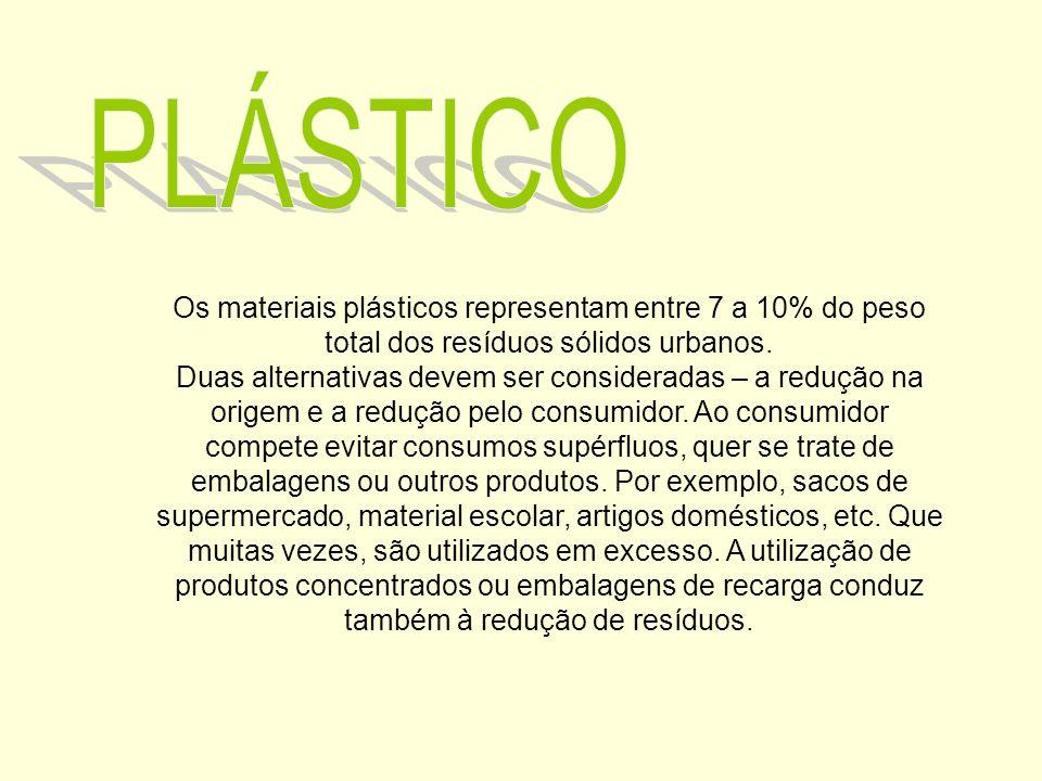 PLÁSTICO Os materiais plásticos representam entre 7 a 10% do peso total dos resíduos sólidos urbanos.