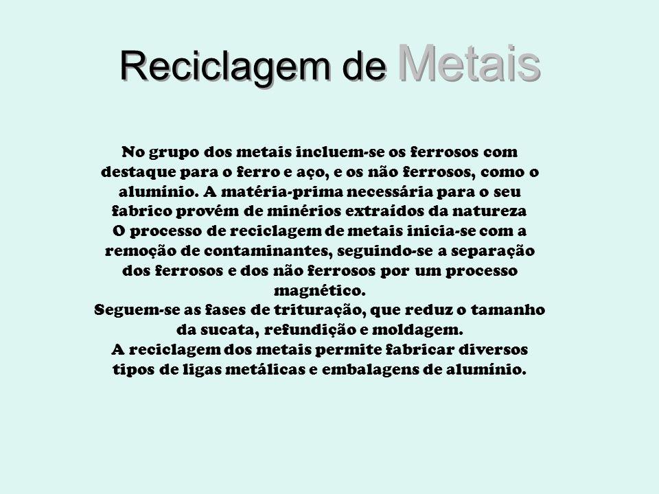 Reciclagem de Metais