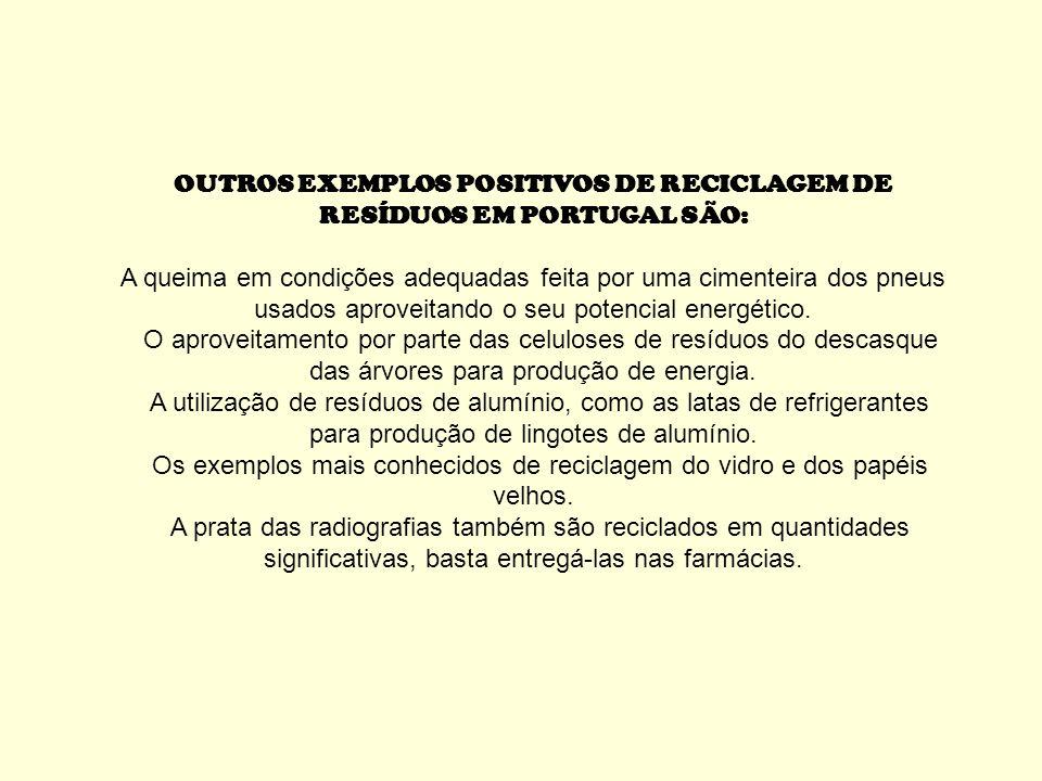 OUTROS EXEMPLOS POSITIVOS DE RECICLAGEM DE RESÍDUOS EM PORTUGAL SÃO: