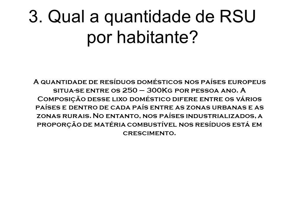 3. Qual a quantidade de RSU por habitante