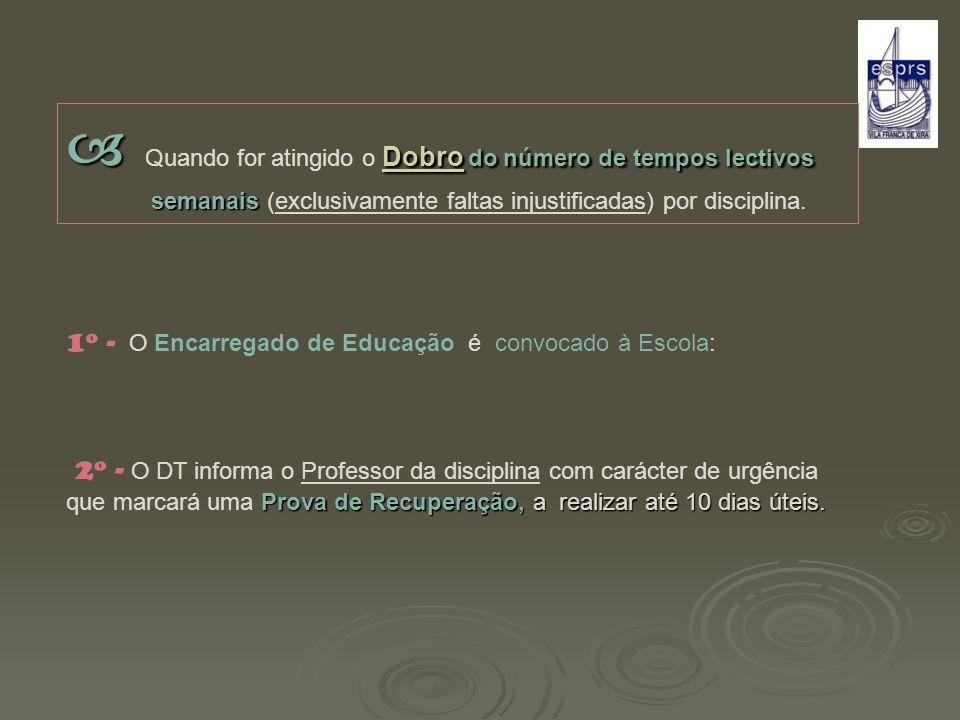 1º - O Encarregado de Educação é convocado à Escola:
