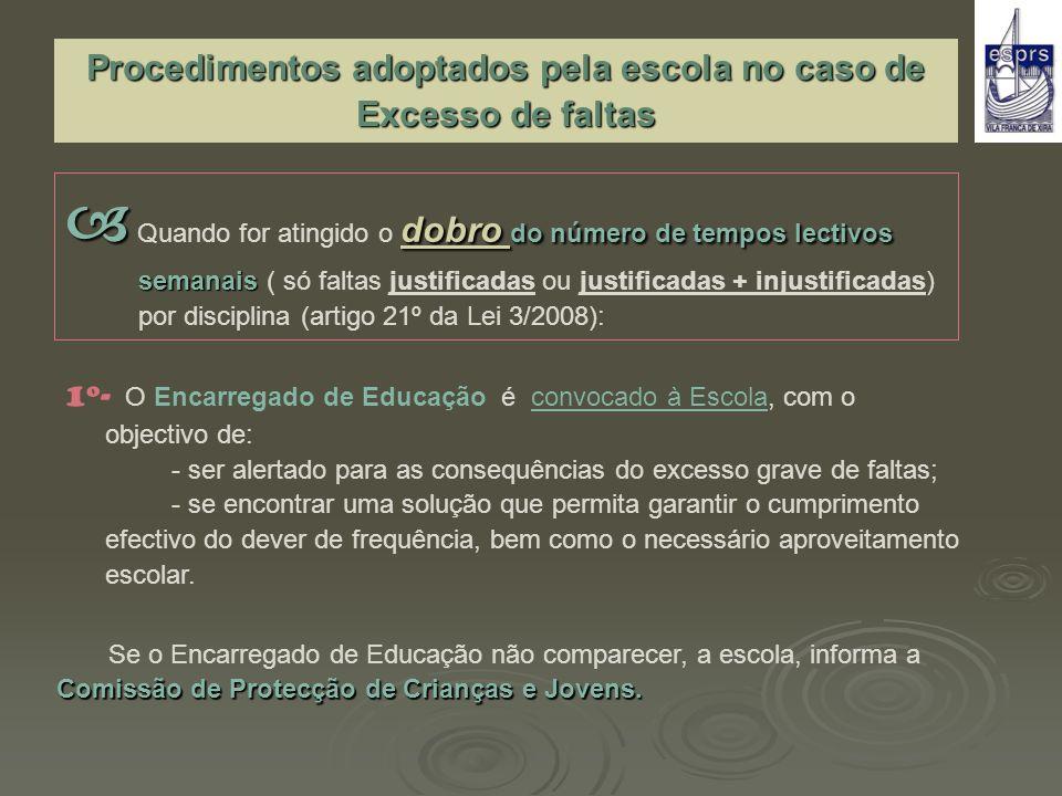 Procedimentos adoptados pela escola no caso de Excesso de faltas